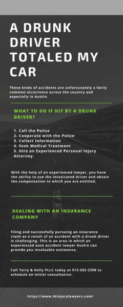 infographic - Drunk Driver