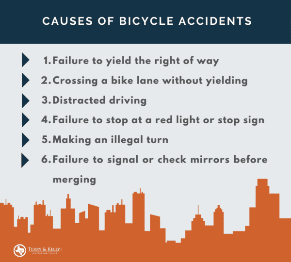 Austin Bicycle Accident Lawyers